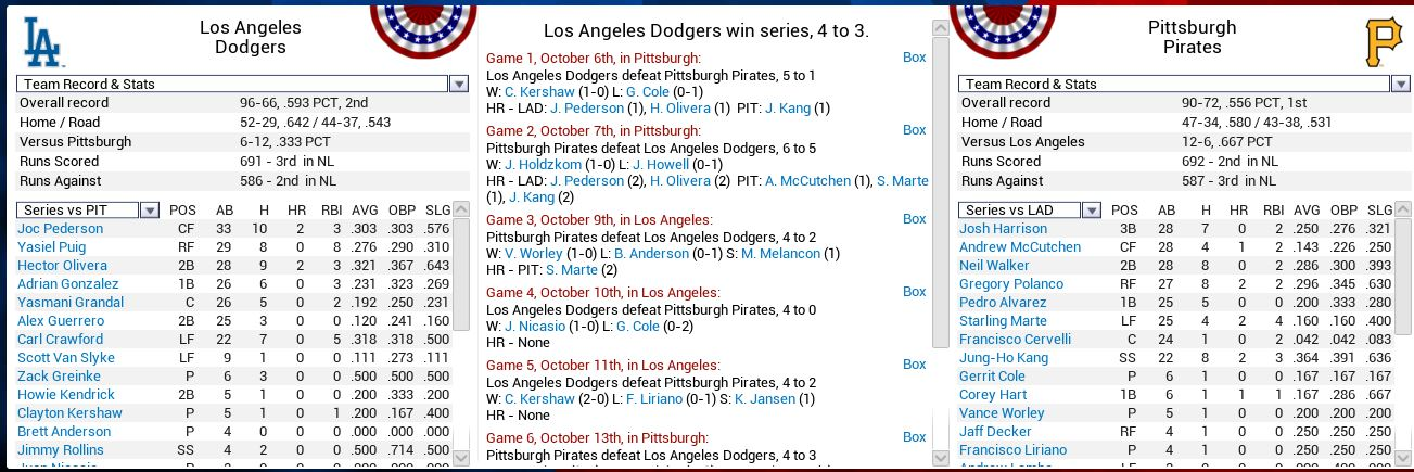 DodgersPirates